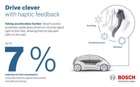アクセルペダルの振動によって燃費改善や運転中の注意喚起を行う「アクティブアクセルペダル」