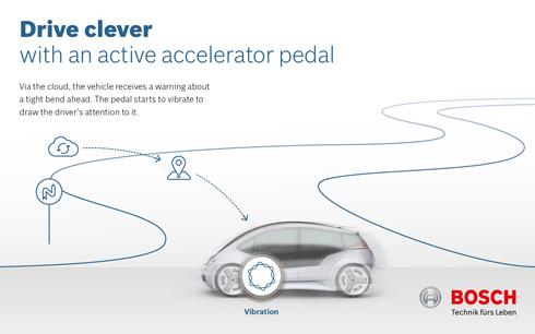 車載の情報通信システムと「アクティブアクセルペダル」を連携させることで、よりきめ細かい運転支援が実現する