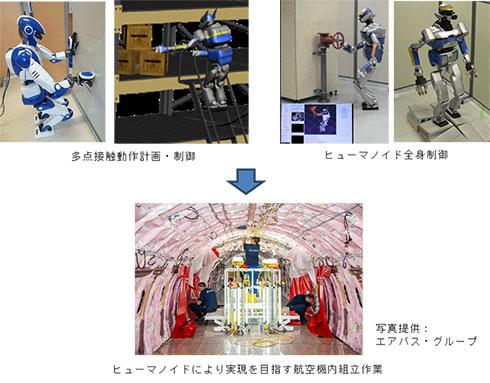 航空機内での組み立て作業をロボットで行う(出典:産総研)