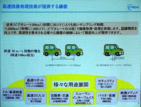 自動車の運転支援システムを例とする高速画像処理技術が提供する価値