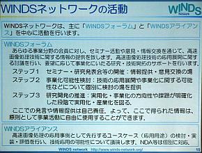 WINDSネットワークの活動