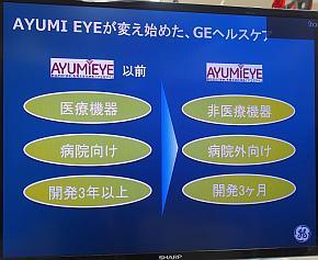 「AYUMI EYE」によるGEヘルスケアの開発革新