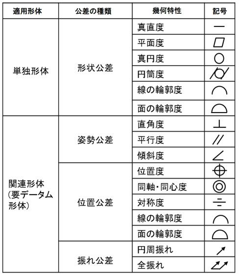 yk_psokutei01_01.jpg