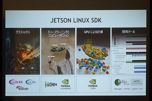 Jetson TX1のSDK