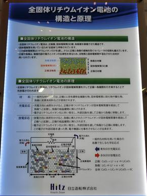 全固体リチウムイオン電池の構造と原理
