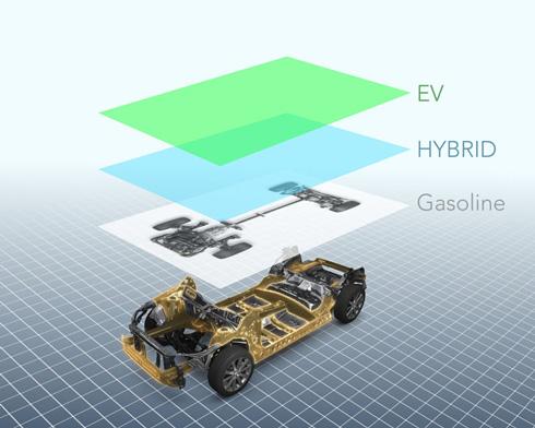 電動パワートレインにも1つのプラットフォームで対応していく