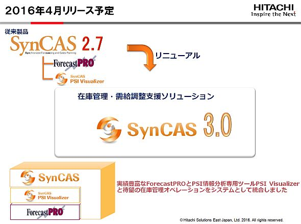 「SynCAS 3.0」は「ForecastPRO」と「SynCAS PSI Visualizer」を統合した在庫管理・需給調整支援ソリューションとなる