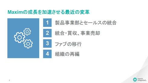 マキシムが2015年に取り組んだ構造改革