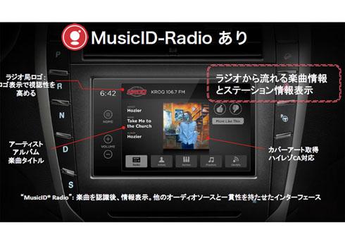 ラジオで流れる曲は情報をリアルタイムに車載情報機器の画面で表示する