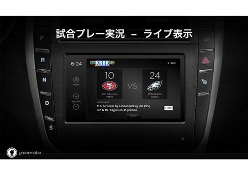ラジオでスポーツの中継を聞きながら、車載情報機器の画面で戦況がリアルタイムに分かる