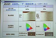 走査型レーザー投射応用の事例