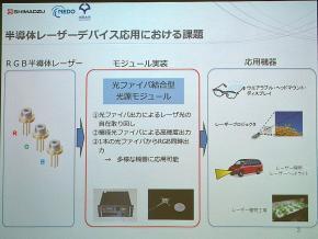 光ファイバー結合型光源モジュールの開発
