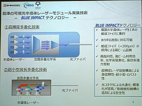「BLUE IMPACT」の概要