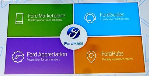 「FordPass」のサービス構成