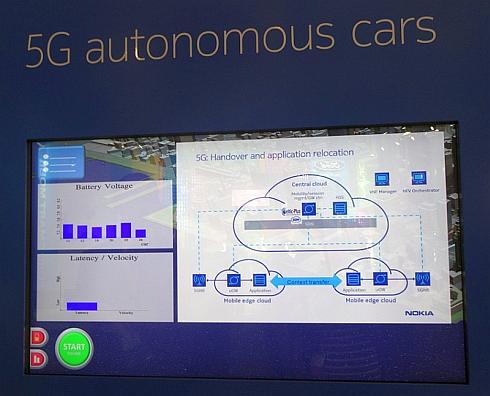 ノキアが示した5Gのユースケースとしての自動運転車