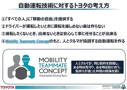 「Mobility Teammate Concept」の概要