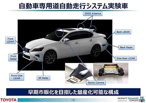 自動車専用道自動運転システムの実験車両「Highway Teammate」