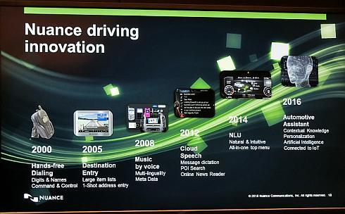 ニュアンスの車載音声認識技術開発の歩み