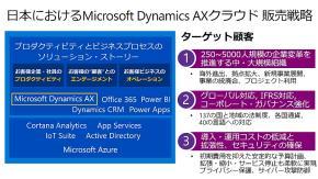 「Dynamics AX クラウド」のターゲット顧客