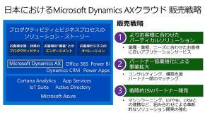 「Dynamics AX クラウド」の販売戦略