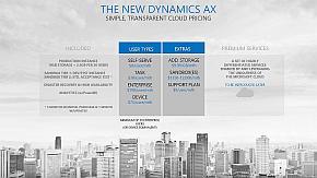 「Dynamics AX クラウド」の月額課金によるサブスクリプションモデルの料金