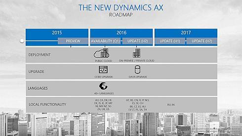 「Dynamics AX クラウド」のロードマップ