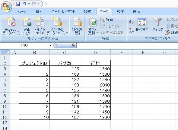 表.1 プロジェクトデータ