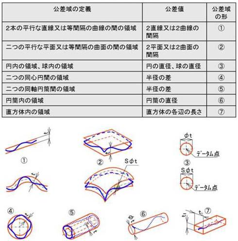yk_psokutei02_02.jpg