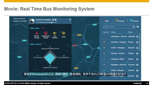 バスの運行管理にビークルインサイトを使った事例。危険運転の車両やその原因を分かりやすく示す