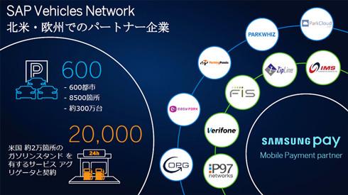 既に欧米では多数の企業がビークルネットワークに参加している