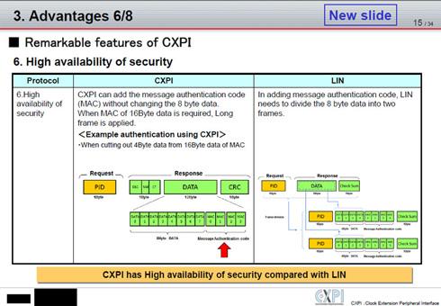 CXPIなら暗号化のメッセージ認証コード付きでもフレーム分けせずに受け入れられる