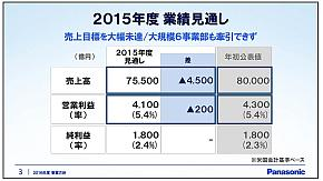 2015年度の業績見通し