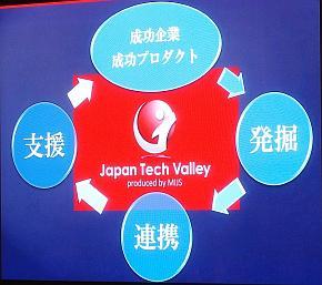 「Japan Tech Valley」のエコシステムのイメージ
