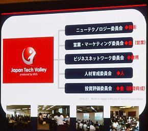 5つのテーマに分かれたJapan Tech Valley活動委員会