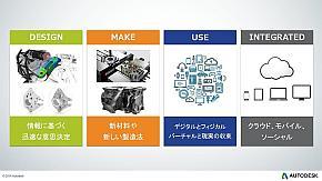 ジェネレーティブデザイン、3Dプリンタ、IoT対応、クラウド化を進める