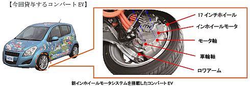 NTNの新開発インホイールモーターシステムの構造