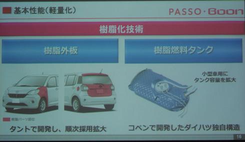 軽自動車同様に樹脂部品の採用を拡大した