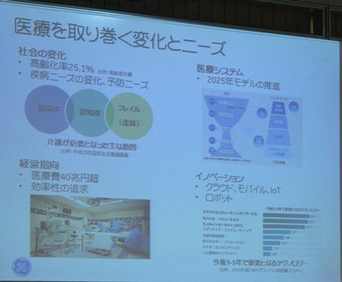 http://image.itmedia.co.jp/mn/articles/1604/14/ys_160414ge_02.jpg