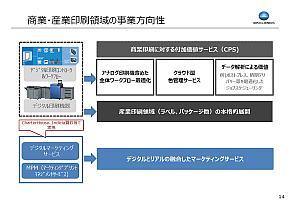 商業・産業印刷領域の事業方向性