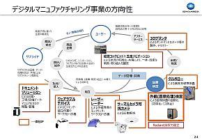 デジタルマニュファクチャリング事業の方向性