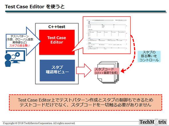 「Test Case Editor」によるメリット
