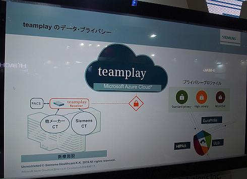 「teamplay」のシステム構成