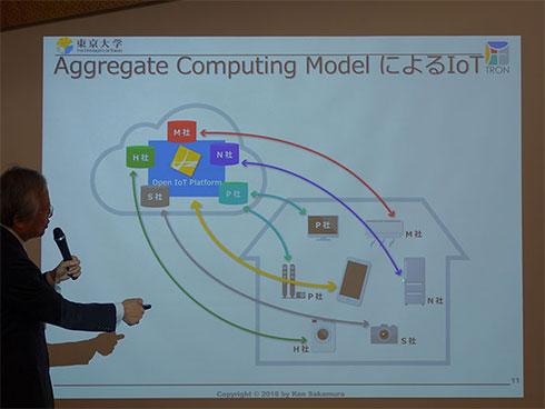 「Aggregate Computing」のモデルについて説明する坂村氏