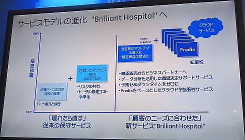 「Brilliant Hospital」によってGEヘルスケアと顧客の関係性が変わる