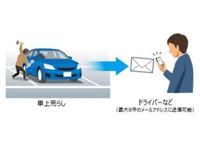 車両の異常を検知するとメールを送信する