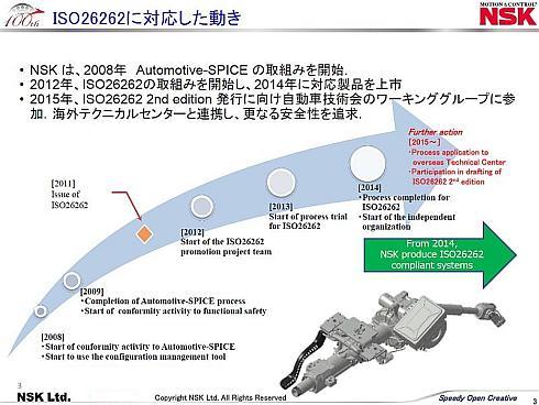 日本精工におけるISO 26262対応の沿革