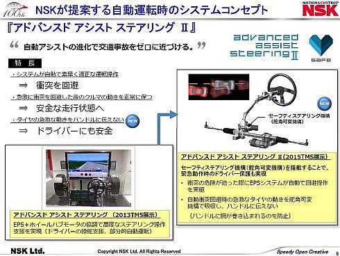 「東京モーターショー」で披露した「アドバンストアシストステアリングシステム」