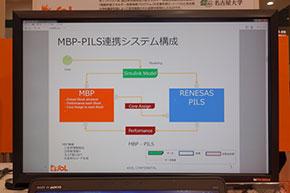PILS(Processor In the Loop Simulation)環境自動構築ツールとの連携