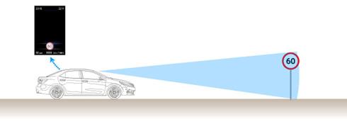 ドライバーが標識を見落とす可能性は常にある。それを助けるのが標識認識機能だ