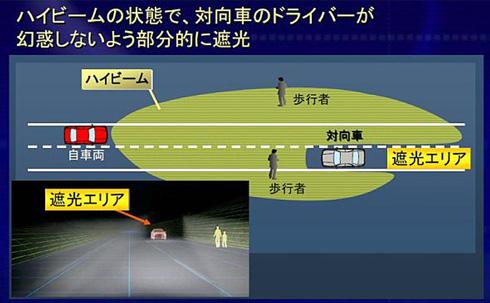 ハイビームで対向車のドライバーが幻惑されないようヘッドランプが当たる範囲を細かく制御する